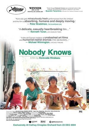 คลิก ดูรายละเอียด Nobody Knows